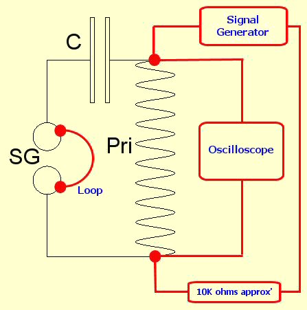 Using an Oscilloscope for Tuning a Tesla Coil for Resonance